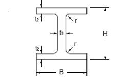 ステンレス H形鋼(圧延品)