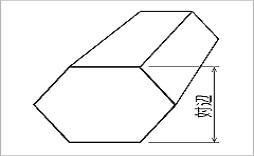 ステンレス 六角棒(六角鋼)